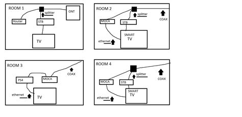 cable box wiring diagram wiring diagram for cable box wiring diagram with description