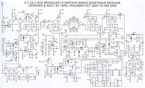 read schematics diagram wiring diagram with description