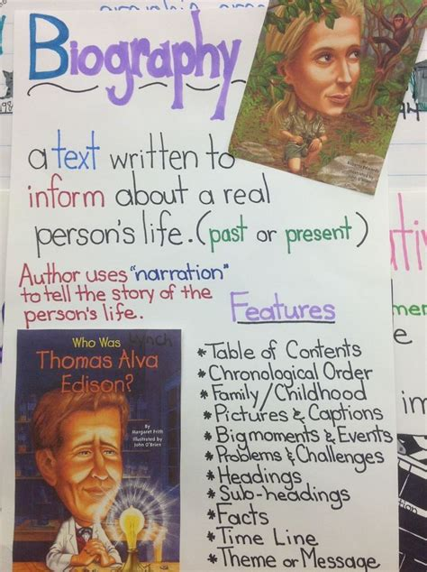 biography list for 5th graders text features of a biography great library anchor chart