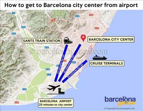 barcelona airport to city centre barcelona 2018 barcelona airport how to get from