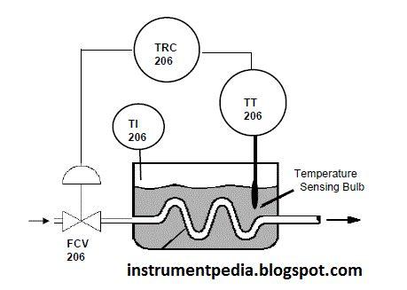 kawasaki en450 wiring diagram onan parts diagrams wiring