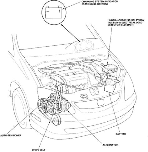 diagram   drive belt    honda civic     broke