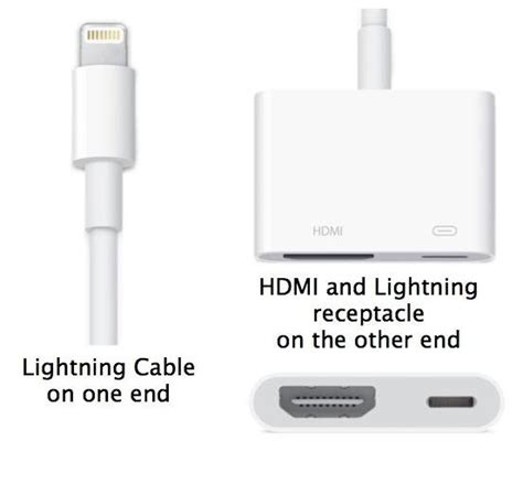 Iphone To Hdmi Usams Lightning To Hdmi Cable Adaptor For Apple Devic 5 new apple lightning to hdmi adapter md826zm a iphone 5 new factory sealed