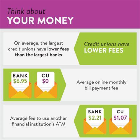 Credit Card Newsletter Fall 2016 Newsletter Uva Community Credit Union