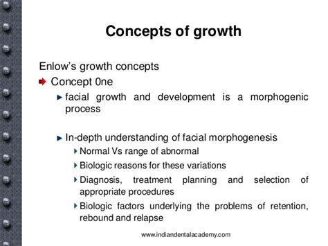 pattern classification for finding facial growth abnormalities post natal growth and development of mandible and maxilla