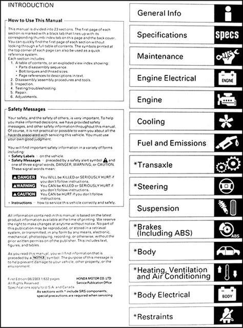 2002 2004 honda cr v repair shop manual original