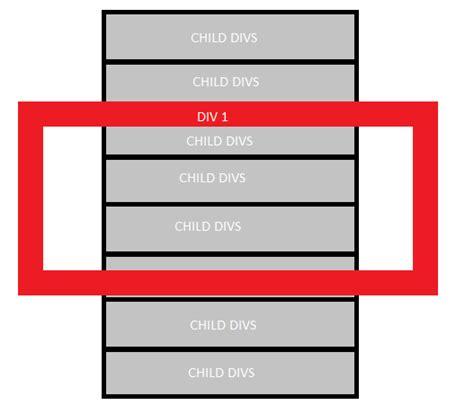 css div inside div javascript div offset inside another div stack overflow