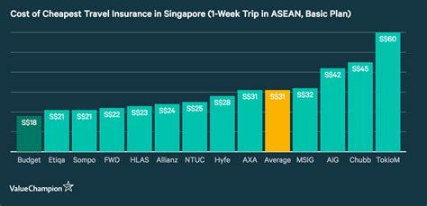etiqa travel insurance claim review tourism company  tourism information center