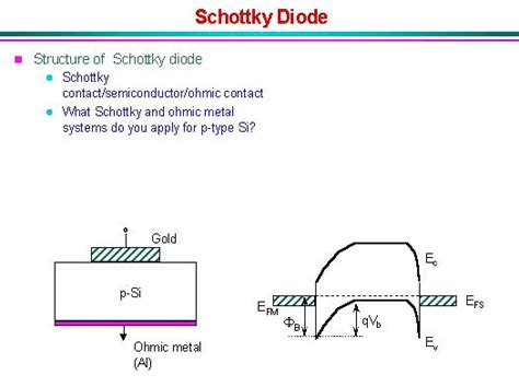 flux capacitor rochester application of schottky diode 28 images 20a schottky barrier rectifier diodes mbr2060ct buy
