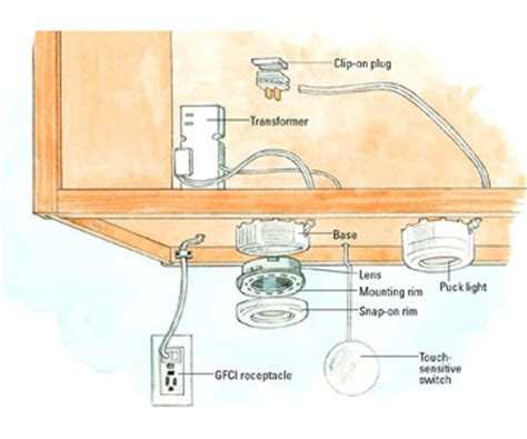Install Under Cabinet Lighting Hardwired Roselawnlutheran How To Wire Cabinet Lighting