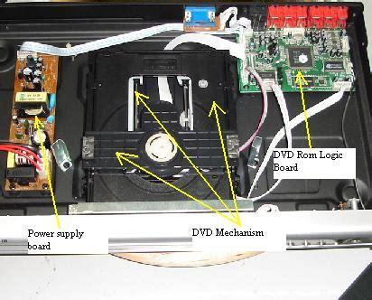 Dijamin Multi Tester Multi iners cara memperbaiki dvd player