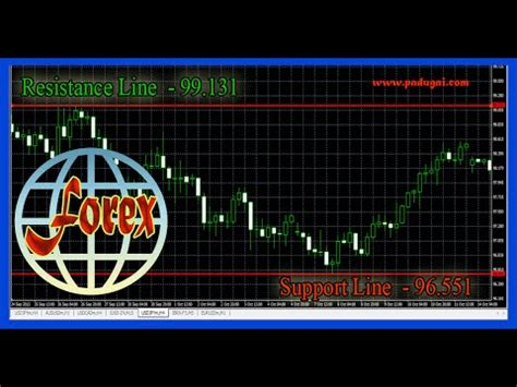 forex tutorial in tamil forex trading training in tamil part 6 youtube