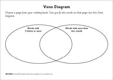 snowman venn diagram printable best 25 venn diagram worksheet ideas on pinterest venn