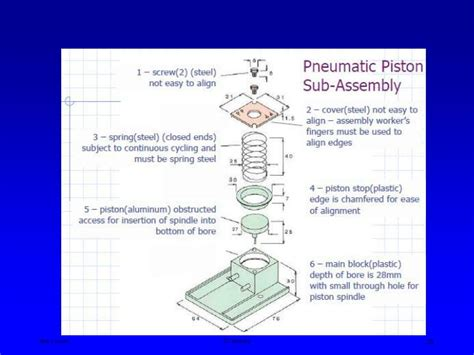 design for manufacturing and assembly lecture notes ppt design for manufacturing and assembly powerpoint