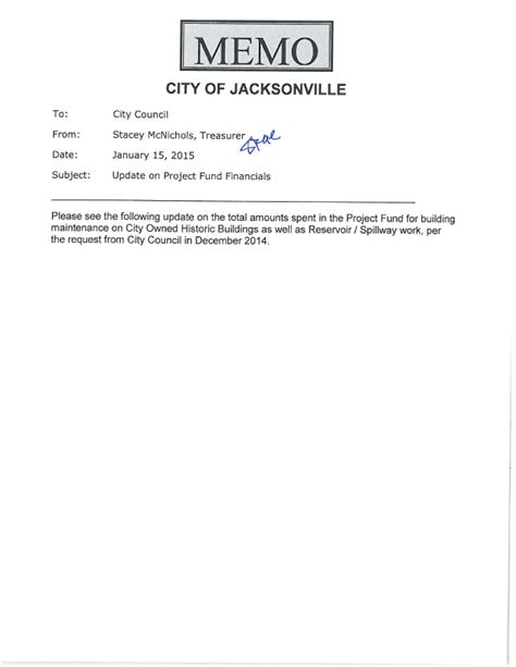 Memo Update Format City Happenings Archives Jacksonville Review