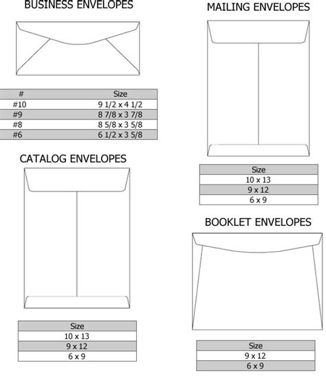 letter size mail dimensional standards template envelopes printing envelope sizes