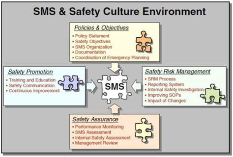 safety management system template aviation safety programs jda aviation