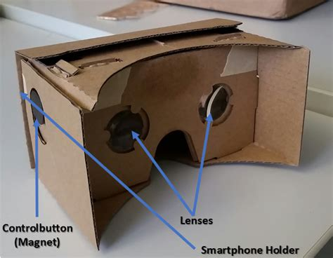 Cardboard Reality For Smartphone it knowledge base 187