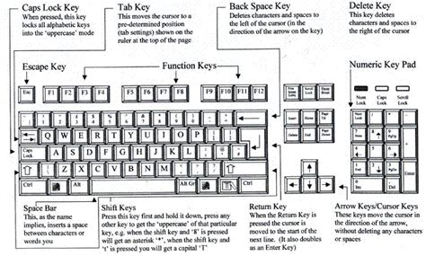 keyboard layout picture uk keyboard layout wikicliki