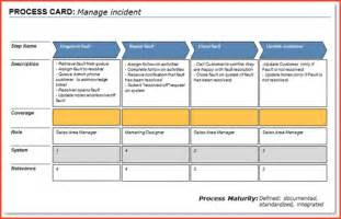 process mapping template proposalsheet com