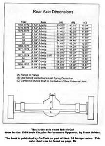 s10 rear axle in 1967 autos post