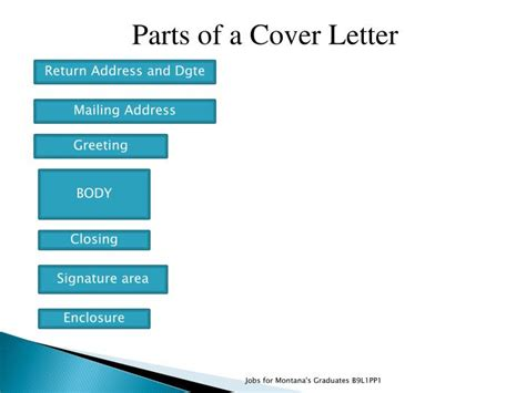 ppt cover letter powerpoint presentation id 2711146