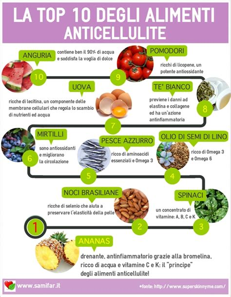 Best Detox Diet For Cellulite by La Top 10 Degli Alimenti Anticellulite Infografica