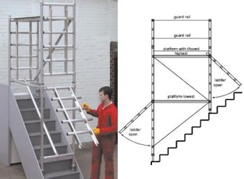 Handrail Systems Stairdeck Stairway And Narrow Access Tower 2 8m Platform
