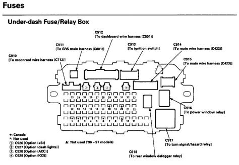 1997 honda civic fuse location fuse box and wiring diagram