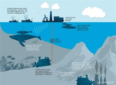 pioneer boats application greenpeace takes on deep sea mining mining