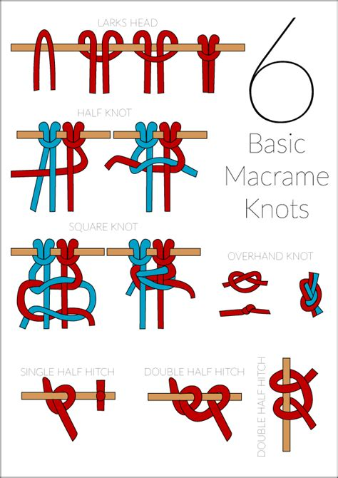Different Macrame Knots - 6 basic macrame knots