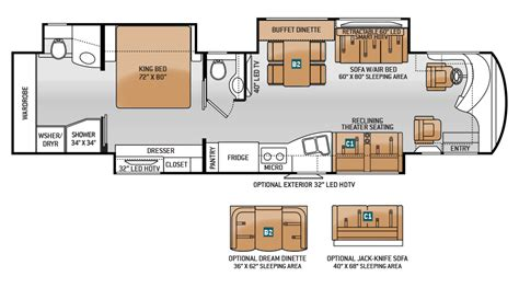 Class A Rv Floor Plans | thor motor coach introduces new floor plans vogel talks