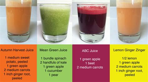 Detox Me Juice by Juice Recipes Green Living To A