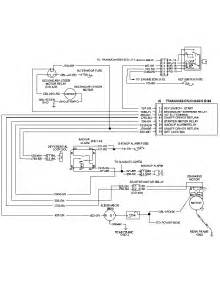 cat skid steer starter wiring diagram get free image about wiring diagram