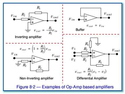 lifier transistor op op s as lifiers and tone controls