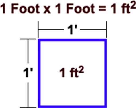 how to calculate dimensions from square feet information about squarefootage org square footage home