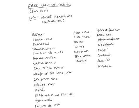freewriting csusm writing center