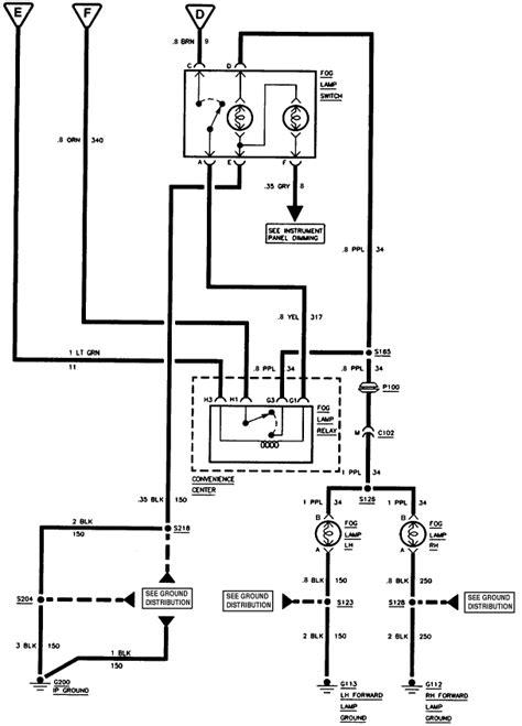 brake light wiring diagram chevy efcaviation