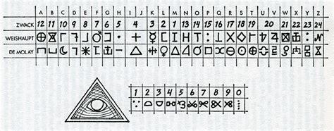 illuminati code during a baseball illuminati coding is presented