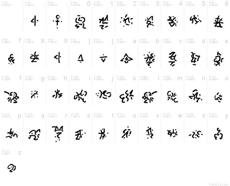 blank space japanese version ia cthulhu runes font