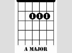 Easy Guitar Chords - The A Chords G Sharp Chord Guitar Finger Position