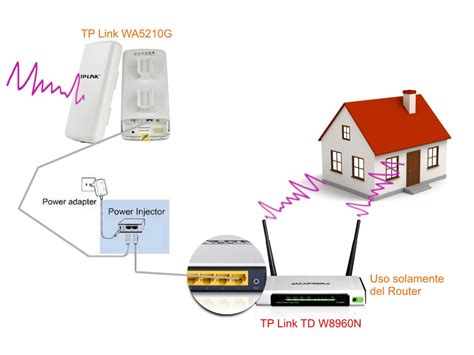Modem Wifi Tl Link Speedy tp link modem router adsl2 td w8960n wireless n