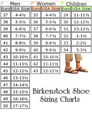 birkenstock sandals size chart birkenstock sandals comfortable footwear