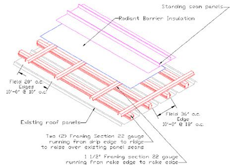 standing seam roof section roof cross section drawing