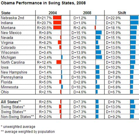 list of swing states swing states list 28 images image gallery swing states
