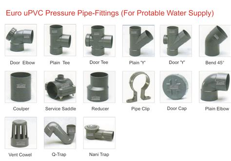 presure pipe fittings