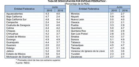 sunat unifica tasas del spot detracciones alianza tabla de detracciones 2016 del peru tasas de detraccion