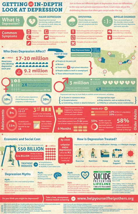 2 answers what is the difference between an infographic and a
