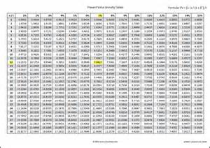 Discount Factor Table Present Value Annuity Tables 171 Tvmschools