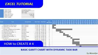 how to create rtf template for xml publisher excel bar chart template how to create a dynamic gantt